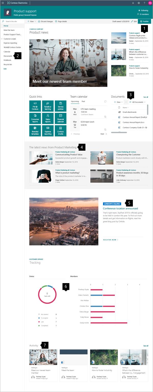 Voorbeeld van een moderne team site in SharePoint Online