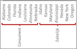 Een hiërarchie van gegevens met maatstreepjes
