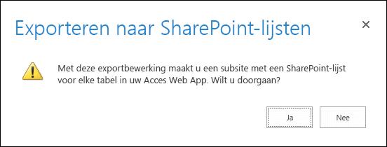 Schermafbeelding van dialoogvenster voor bevestiging Door op Ja te klikken worden de gegevens geëxporteerd naar SharePoint-lijsten en door op Nee te klikken wordt de export geannuleerd.
