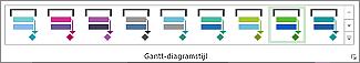 Gantt-diagramstijlen