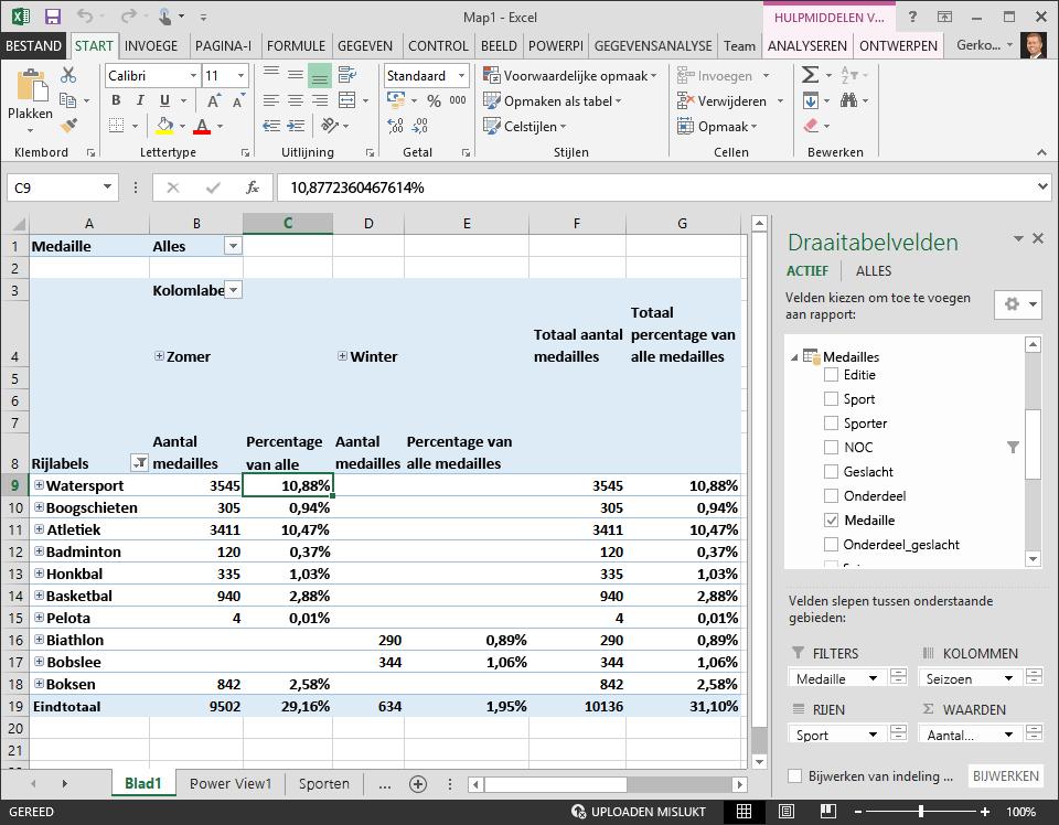Draaitabel met gegevens als percentages