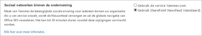 SharePoint-beheercentrum, opties voor sociaal netwerken binnen de onderneming