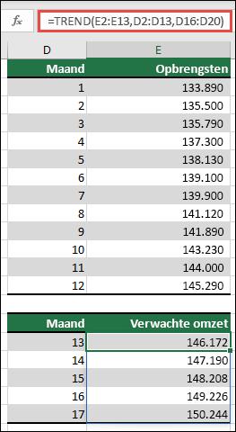 Gebruik TREND om inkomsten prestaties voor maanden 13 en 17 voorspellen wanneer er werkelijke waarden voor de maanden 1-12.