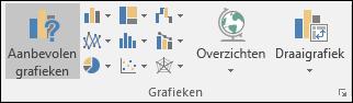 Lintgroep voor Excel-grafiek