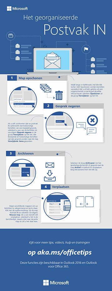 De infographic van het geordende Postvak IN in Outlook