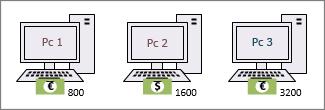 Shapes met valutapictogrammen voor USD