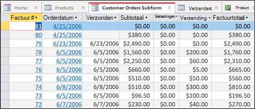 Een gegevenstabel met tabbladen die opnieuw kunnen worden gerangschikt