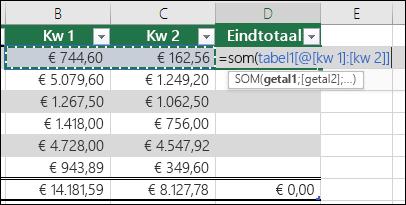 Een formule toevoegen aan een tabelcel die automatisch wordt aangevuld om een berekende kolom te maken