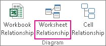 Opdracht Werkbladrelaties