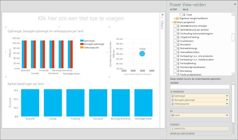 Power View-rapport met OLAP-gegevens