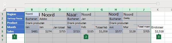 Overzicht van kolommen in Excel online