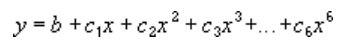 Polynoom