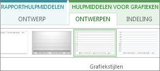 Groep Grafiekstijlen op het tabblad Hulpmiddelen voor grafieken - Ontwerpen