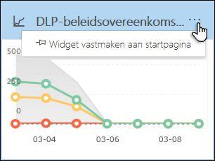 De widget DLP-beleidsovereenkomsten met de optie Widget vastmaken aan startpagina geselecteerd