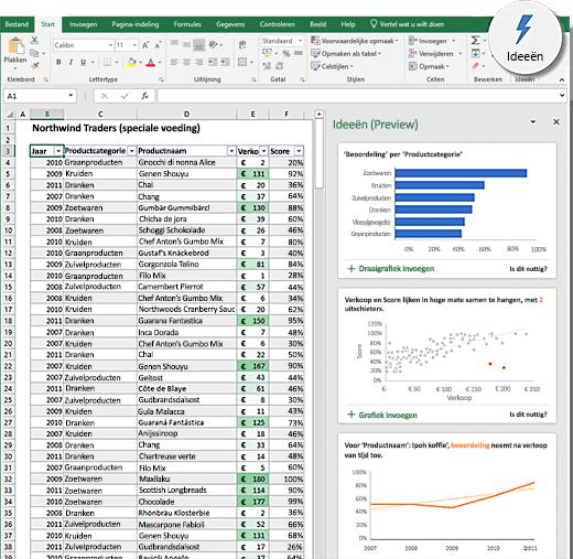 Ideeën in Excel