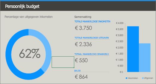 Oude Excel-sjabloon Persoonlijk budget in kleuren met weinig contrast (blauw en lichtblauw tegen een grijze achtergrond).