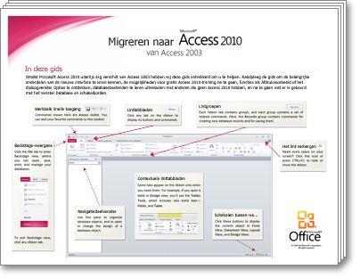 Miniatuur van migratiehandleiding voor Access 2010