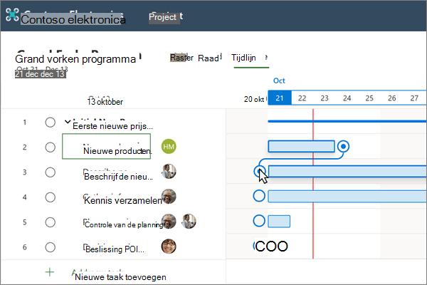 De tijdlijnweergave in planner, met twee afhankelijke taken
