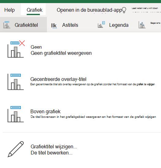 Knop Grafiektitel op het tabblad Grafiek