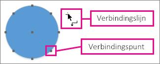 Het hulpmiddel Verbindingslijn bij een cirkel met verbindingspunten