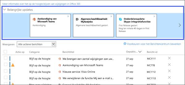 Scherm vastleggen: sectie van het beheercentrum-mailbericht waarin de belangrijkste updates.