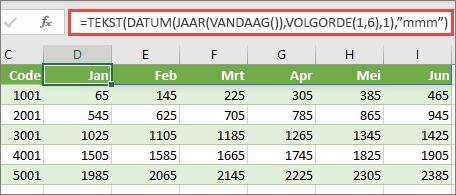 Excel-worksheet met functie REEKS
