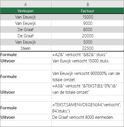 Voorbeelden van het combineren van tekst en getallen
