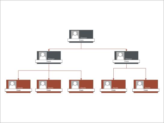 Hiërarchische organigramTemplate downloaden