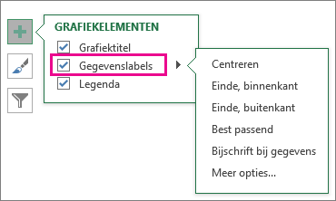 Grafiekelementen > Gegevenslabels > labelkeuzen
