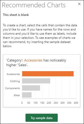 Excel Deelvenster Aanbevolen grafieken wanneer er geen gegevens aanwezig zijn in het werkblad. Selecteer de voorbeeldgegevens uitproberen om automatisch een voorbeeldset aan uw werkblad toe te voegen.