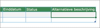 Schermafbeelding van het maken van een diagram Gegevens visualiseren in Excel