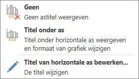 Opties voor titel van horizontale as