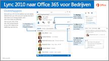 Miniatuur van de handleiding voor het schakelen tussen Lync 2010 en Office 365