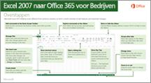 Miniatuur van de handleiding voor het overschakelen van Excel 2007 naar Office 365