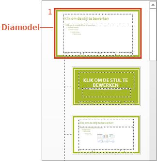 Diamodel met indelingen