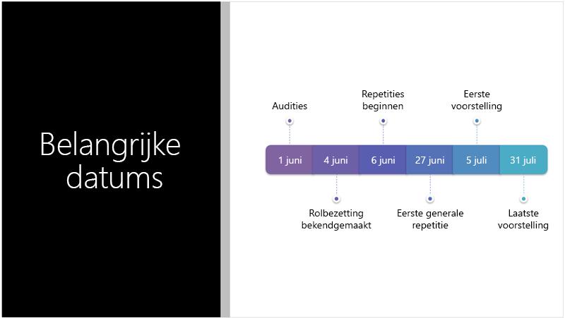 Voorbeelddia met een teksttijdlijn die door PowerPoint Designer naar een SmartArt-graphic is omgezet