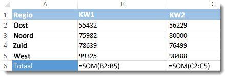 Formules zichtbaar in een Excel-werkblad