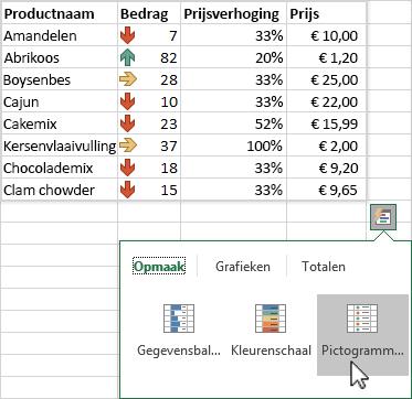 Snelle analyse gebruiken om gegevens te markeren