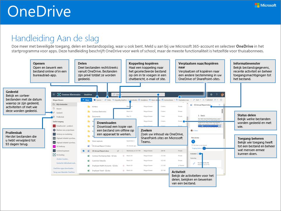 Handleiding Aan de slag met OneDrive