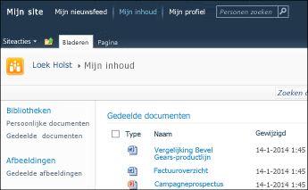 Mijn site van SharePoint 2010