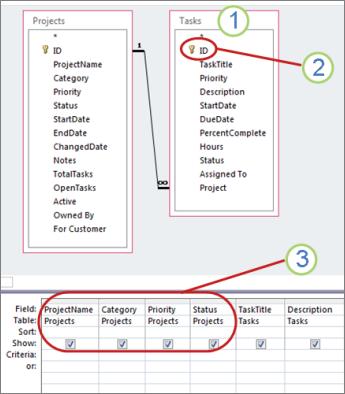 Diagram van een query met een aanduiding welke velden kunnen worden bijgewerkt