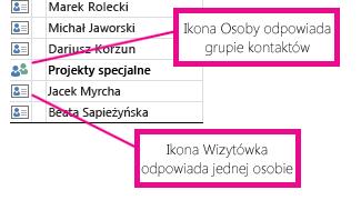 Ikony osób oznaczają grupy kontaktów, a ikony wizytówek pojedyncze osoby