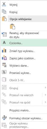 Zrzut ekranu przedstawiający opcje dostępne w menu skrótów po zaznaczeniu etykiet osi kategorii, na przykład wyróżnioną opcję czcionki.