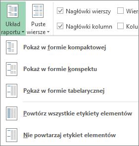 Układ raportu