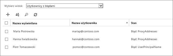 Użytkownicy z błędami na stronie Aktywni użytkownicy