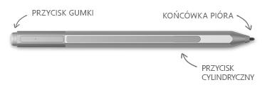 Pióro Surface z objaśnieniami dla gumki, poradą i przyciskiem kliknięcia prawym przyciskiem myszy