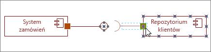 Wymagane kształt interfejs przyklejony do kształtu składnik