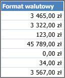 Walutowy format liczb zastosowany do komórek