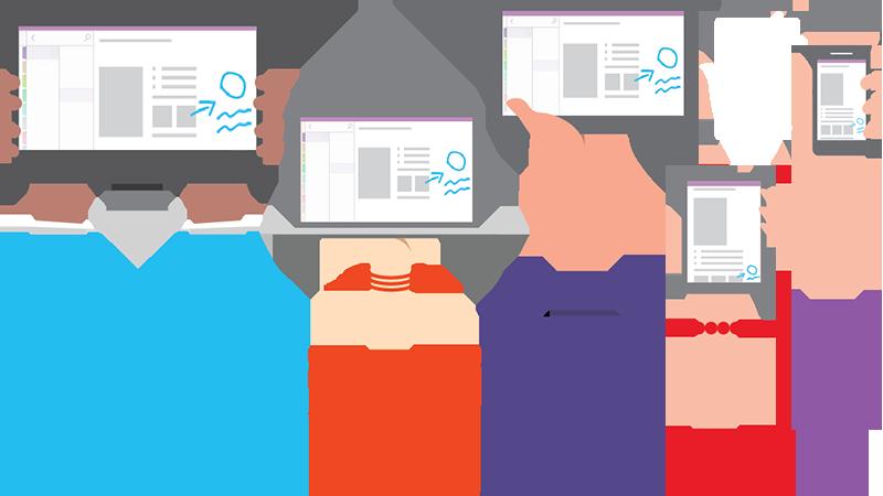Ilustracja przedstawiająca program OneNote uruchomiony na wielu urządzeniach