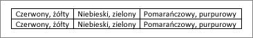 Przykład przekonwertowanej tabeli